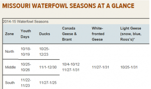 WaterfowlSeason